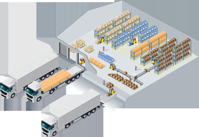 المستودعات 4 | شركة الأفق الرقمي - DIGITAL HORIZON | برامج حلول الأعمال
